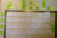 3×5 Blank Index Card Template Unique Screenwriting Tip Index Cards Go Into the Story