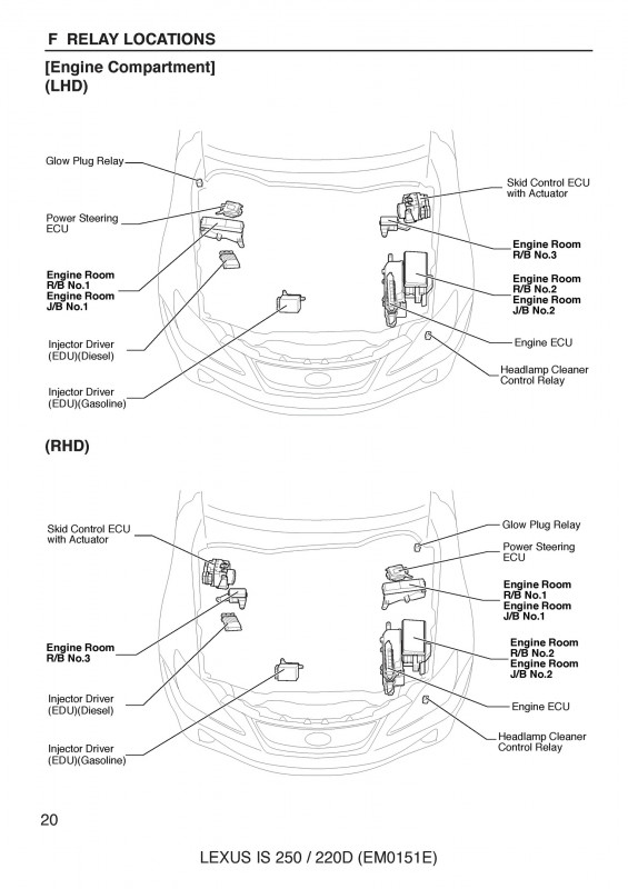 Blank Audiogram Template Download Unique Af91 Lexus Is300 Wiring Schematic Wiring Library
