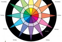 Blank Color Wheel Template Awesome 16 Color Wheel Chart Www Bedowntowndaytona Com