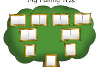 Blank Face Template Preschool New Family Tree Template for Kids Printable Genealogy Charts