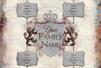 Blank Family Tree Template 3 Generations New Heraldry Pedigree Chart 3 Generation 8 5×11 Ancestry