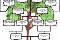 Blank Family Tree Template 3 Generations Unique Family Tree Template Family Tree Template for 3 Generations