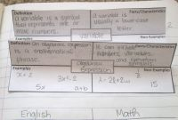 Blank Frayer Model Template Awesome Template for Frayer Model that Fits An Interactive Notebook