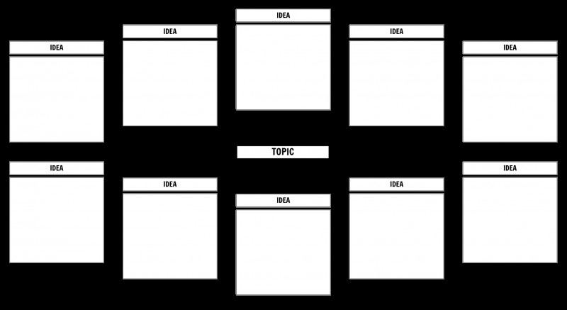 Blank Frayer Model Template Unique Spider Map Templates Storyboard Template Gallery