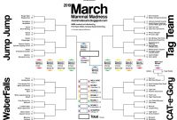 Blank March Madness Bracket Template New March Mammal Madness is the Bracket for Animal Lovers