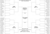 Blank March Madness Bracket Template New Ncaa March Madness the L Chat