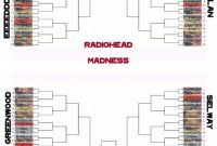 Blank March Madness Bracket Template New Official Radiohead March Madness Bracket Radiohead