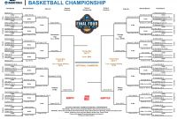 Blank March Madness Bracket Template Unique 2020 Ncaa Womens Basketball Bracket Printable tournament