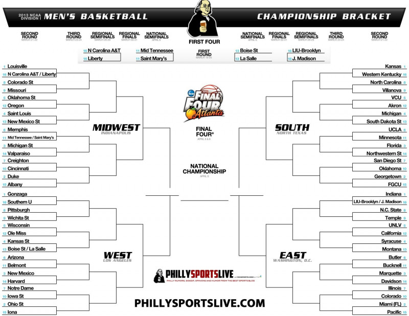 Blank March Madness Bracket Template Unique Ncaa Bracket Fillable New Ncaa Bracket 2013 Full Printable