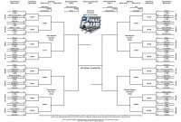 Blank Ncaa Bracket Template Awesome 2014 Ncaa tournament Printable Bracket Collegebasketballtalk