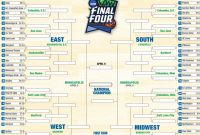Blank Ncaa Bracket Template New Printable Ncaa Bracket Complete 2019 March Madness Field