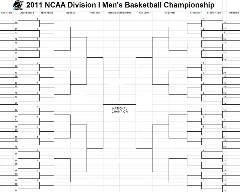 Blank Ncaa Bracket Template Unique Music is My soul Download Ncaa Mens 2011 Mens Basketball