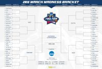 Blank Ncaa Bracket Template Unique Printable March Madness Bracket