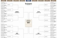 Blank Ncaa Bracket Template Unique Unique Editable Bracket Konoplja Co