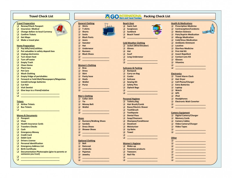 Blank Packing List Template Unique Download Packing Checklist Template Excel Pdf Rtf
