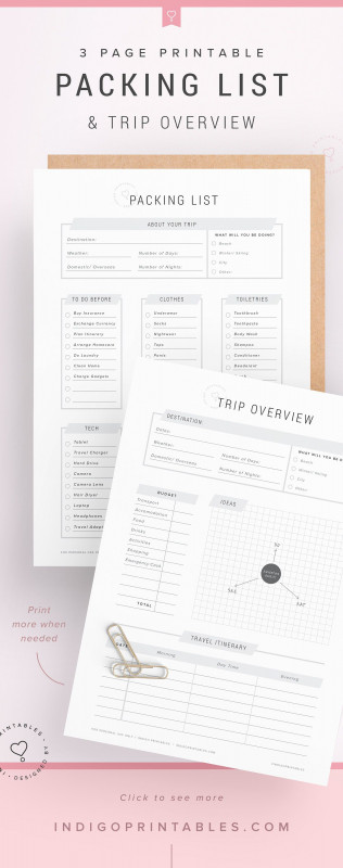 Blank Packing List Template Unique Packing List Blank Packing List Itinerary Template Trip