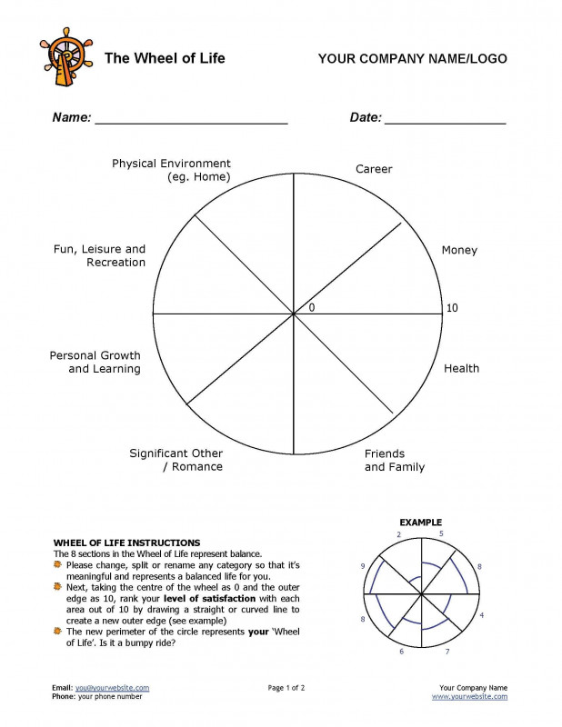 Blank Performance Profile Wheel Template Awesome Blank Wheel Of Life Template Www Pisepablem Org