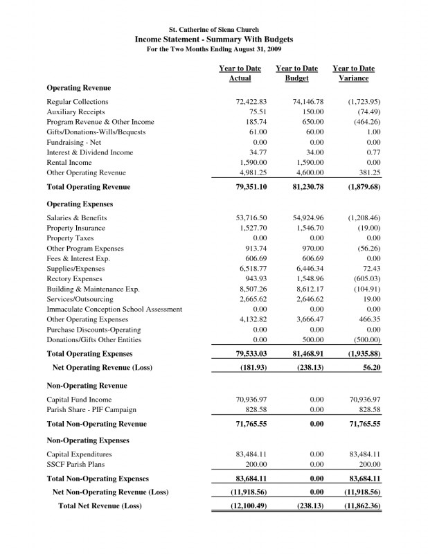 Blank Personal Financial Statement Template Awesome 020 Template Ideas Blank Personal Financial Statement Form