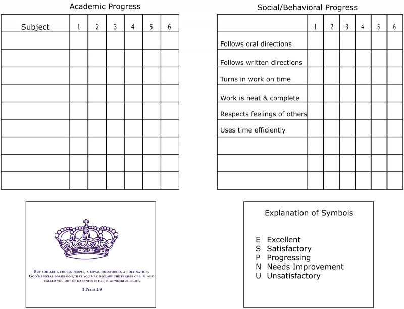 Blank Playing Card Template New Printable Report Card Template Vastuuonminun