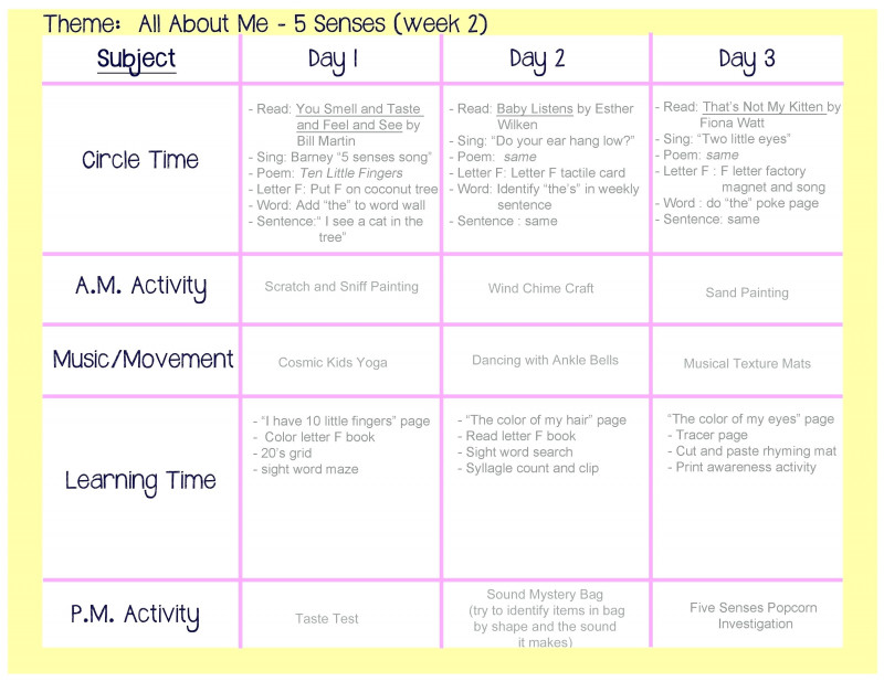 Blank Preschool Lesson Plan Template New Blank Weekly Lesson Plan Template Preschool Plans For