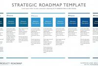 Blank Road Map Template Unique Business Plan Template Technology Strategy One Page Agile