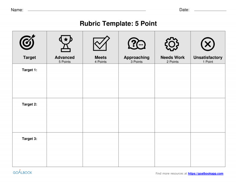 Blank Rubric Template Unique Student Made Books Udl Strategies Goalbook Toolkit