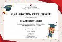 Blank Share Certificate Template Free Unique Free Nursery Graduation Certificate Graduation Certificate