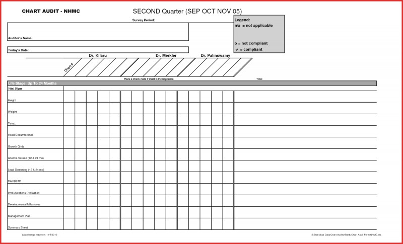 Blank Table Of Contents Template Pdf Unique Blank Table Graph Jasonkellyphoto Co