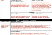 Blank Unit Lesson Plan Template Awesome 28 Backwards Lesson Planning Template Robertbathurst