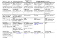 Blank Unit Lesson Plan Template Awesome Lesson Plan Template for Middle School Printable Schedule