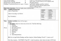 Blank Unit Lesson Plan Template New 25 Siop Model Lesson Plan Template Paulclymer Template