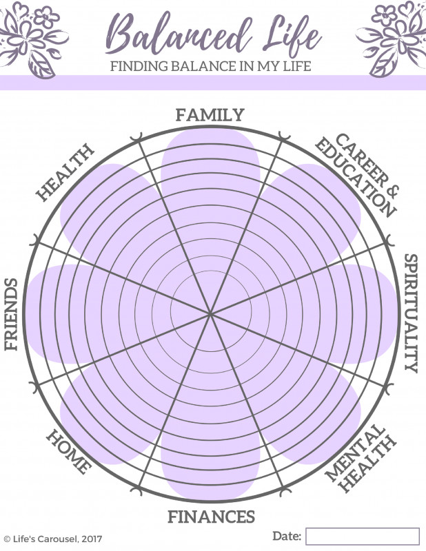 Blank Wheel Of Life Template Awesome How To Create A Self Reflection Day With A Balanced Life