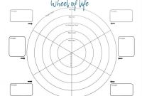 Blank Wheel Of Life Template Unique Pregnancy Wheel Printable A Pregnancy Due Date Wheel 2019
