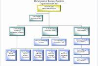 Free Blank organizational Chart Template Awesome Blank organizational Templates Online Charts Collection