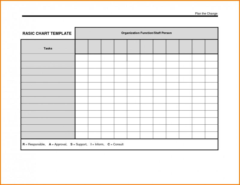 Free Blank Organizational Chart Template New Chart Templates Free Blank Guatemalago