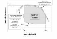 1.5 Circle Label Template Unique Verordnung Eu Der Kommission Vom 12 12