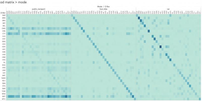 33 Labels Per Sheet Template Unique Geog50 42 32 Data Visualization