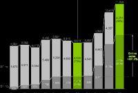 4 Per Page Label Template Unique Powerpoint Charts Waterfall Gantt Mekko Process Flow
