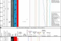 Electrical Panel Label Template Download New Iodp Publications • Volume 376 Expedition Reports