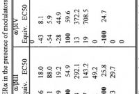 Labels 8 Per Sheet Template Word Awesome Wo2002004956a2 Method Of Identifying Conformation