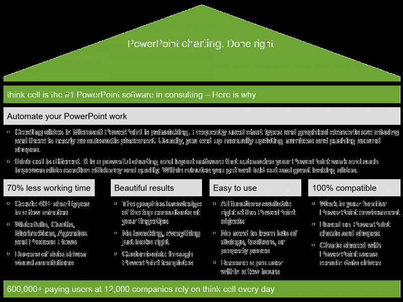 Microsoft Word 2010 Label Templates New Powerpoint Charts Waterfall Gantt Mekko Process Flow