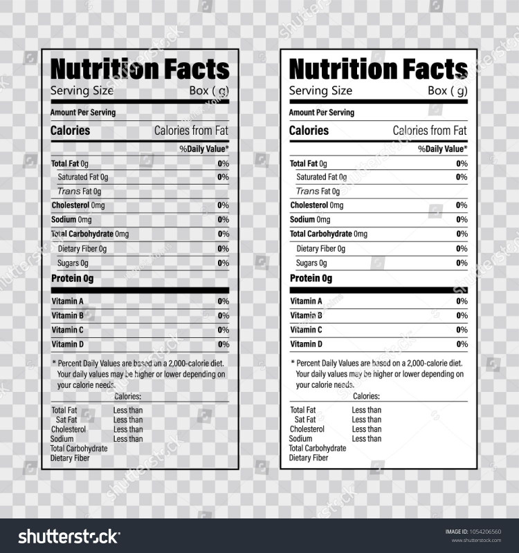 Pallet Label Template Unique Nutrition Facts Information Label Template Daily Value