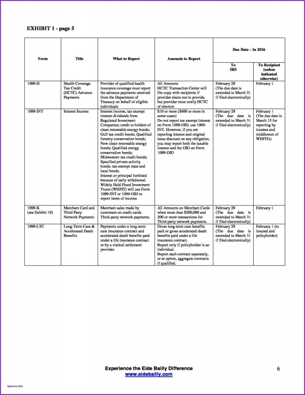 Pretty Label Templates Awesome Periodiclegal Gene Mutations Worksheet Personal Financial