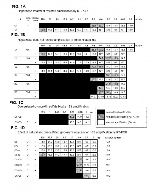 Storage Label Templates Awesome Us20110165578a1 Methods For Detecting And Quantifying