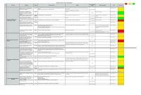 Template for Labels 8 Per Sheet Unique Unique Weekly Task List Template Excel Xls Xlsformat
