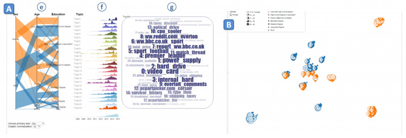 Word Label Template 12 Per Sheet Unique Information Free Full Text Visualising Business Data A