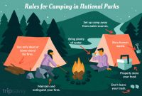 Camping Menu Planner Template New Dispersed Camping In The U S National Forests