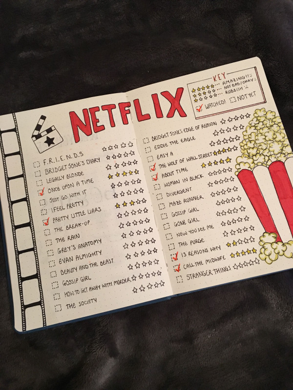 Christmas Day Menu Template New Netflix Verbreitet Sich DŸŽ¬ Doppelte Verbreitung Ihrer