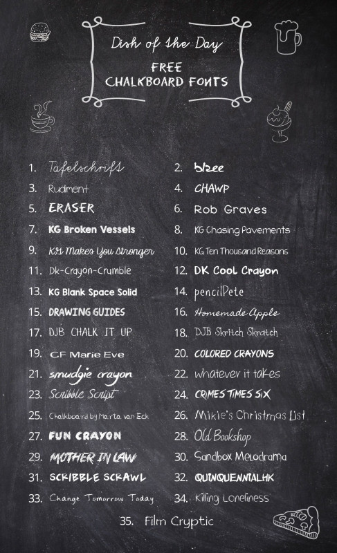 Fancy Menu Template Free New Welcome To Our Typography Cafe Get These Free Chalkboard