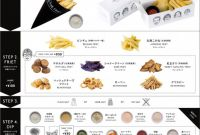 French Cafe Menu Template Unique 318 Best Mentu Images Menu Design Menu Restaurant Food
